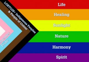 Rainbow Research - Pride Month 2021