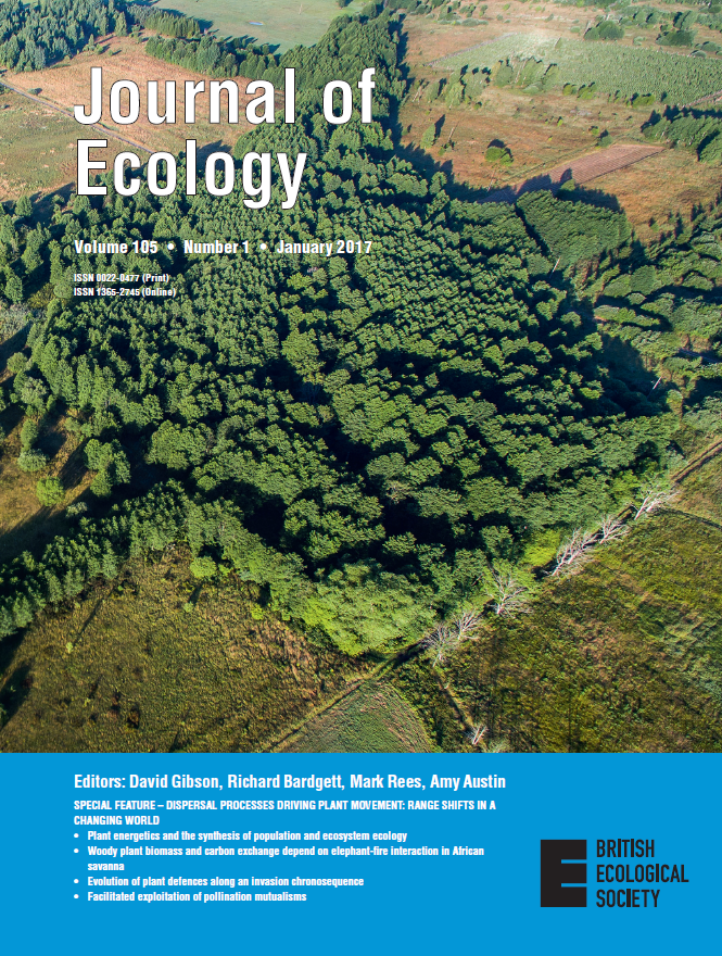 journal articles on ecology