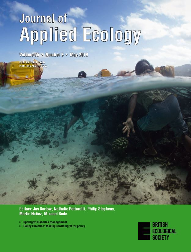 Journal of applied environmental and biological sciences impact