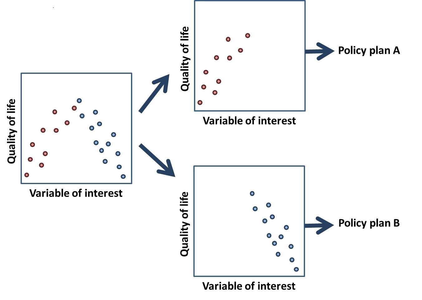 POL_Policy blog figure
